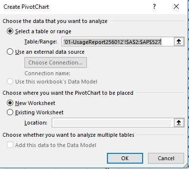 reports excel Create Pivot Chart