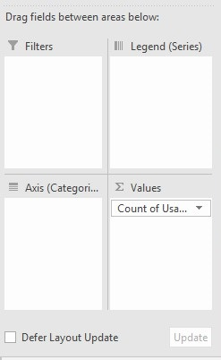 reports excel Pivot Chart Usage from Axis to Values